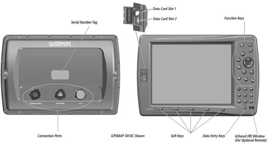 Garmin 3210  Used