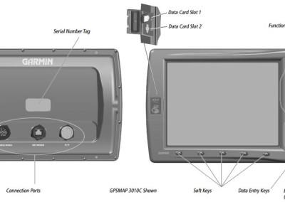 Garmin 3210 Connections