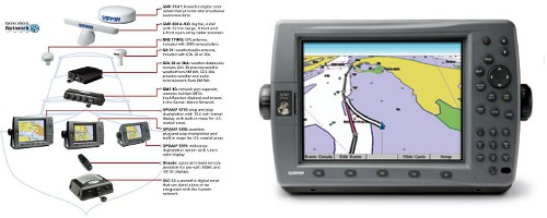 Garmin 3210 - Review • Specs • Features • New/Used on