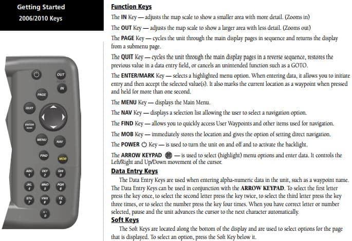 Garmin 2010c - Screen Functions