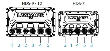 Lowrance HDS-7 Gen3 Touch - Rear Connections