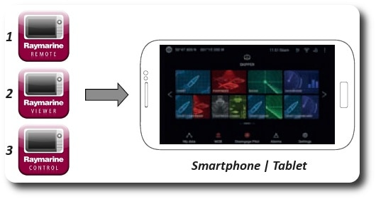 Raymarine eSeries - Smartphone Remote Control Apps