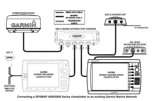 garmin gpsmap 4208 - features | specs | comparisons | user videos  review marine