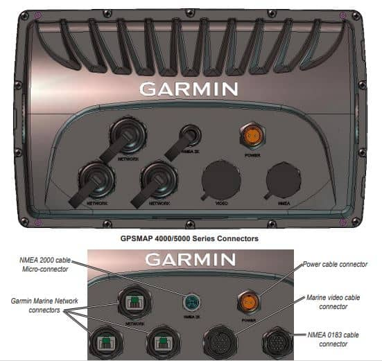 Garmin GPSMAP 4212 - Connections
