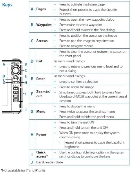 Lowrance HDS-16 LIVE - Controls