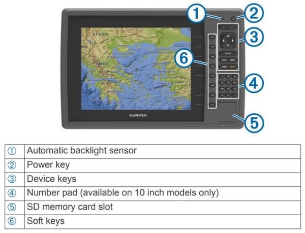 Garmin GPSMAP 1040xs - Keypad Controls