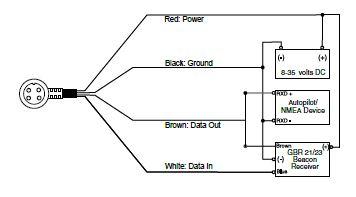 Garmin GPSMAP 176C - Power Connection