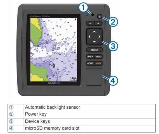 Garmin echoMAP 74dv Control Keys