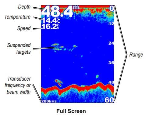 Garmin GPSMAP 541s - Sounder