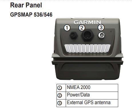 Garmin GPSMAP 546s - Rear Connections