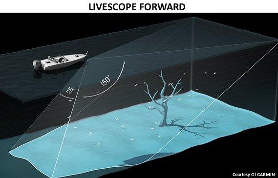 Garmin 8612xsv - Panoptix Livescope Forward