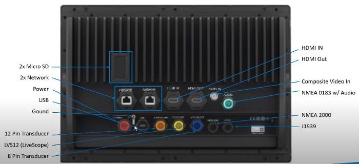 Garmin 8616xsv - Rear Connections