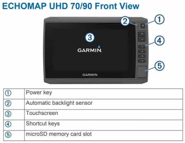 Garmin ECHOMAP UHD 74cv - Screen Control