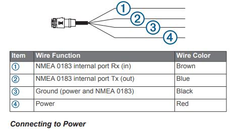Garmin ECHOMAP UHD 94sv - Power Connections