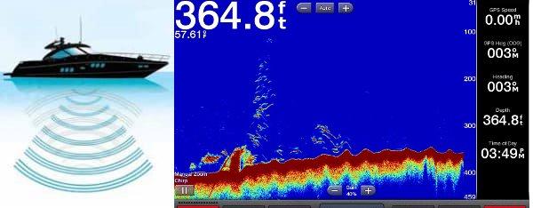 Garmin GPSMAP 8612xsv - Traditional Chirp Sonar