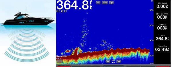 Garmin GPSMAP 8616xsv - Traditional Chirp Sonar