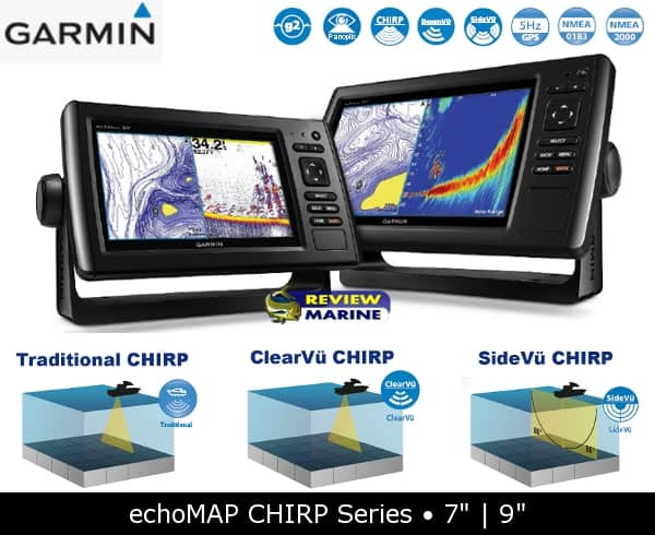 Garmin EchoMAP CHIRP Features - 7 and 9