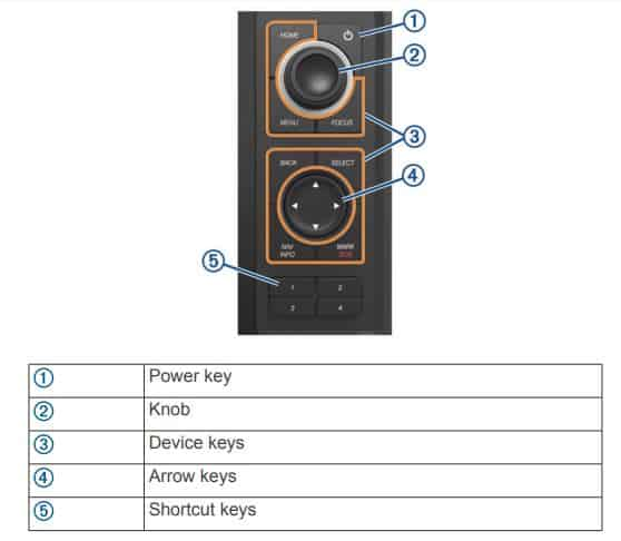 Garmin GPSMAP 1242xsv - Keypad Control