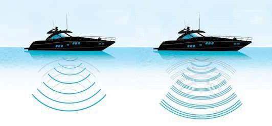 Garmin GPSMAP 1042xsv - Traditional Chirp Sonar