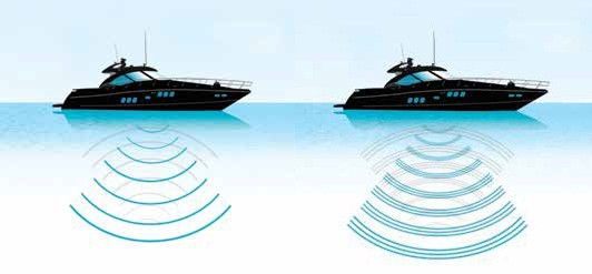 Garmin GPSMAP 1242xsv - Traditional Chirp Sonar