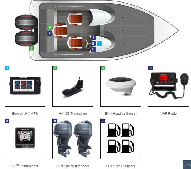 Full System for Element HV - Power Boat