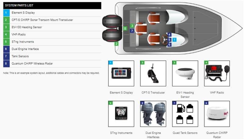 Full System for Element S - Power Boat