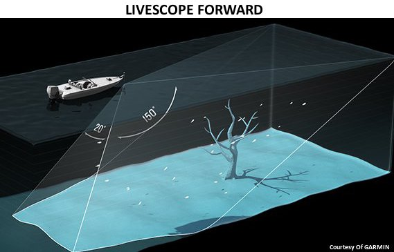 GPSMAP 742xs Touch - Panoptix Livescope Forward