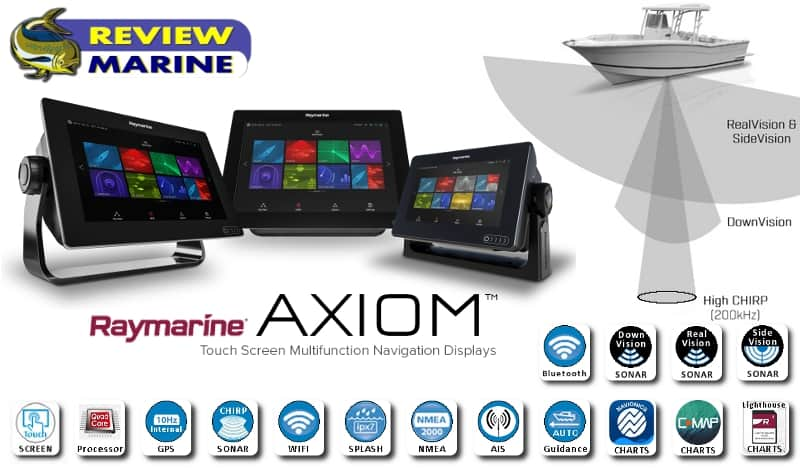Raymarine Axiom - Family