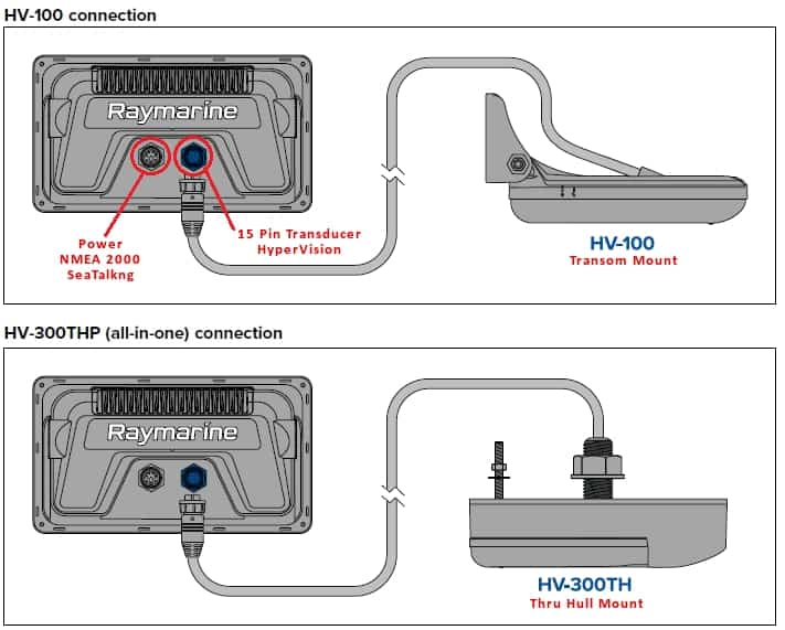 Raymarine Element 12 HV - Connections