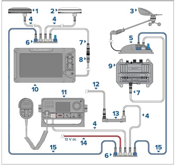 Raymarine Element 12 S - Seatalk network