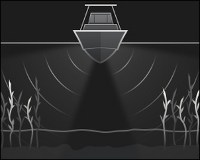Raymarine Element 7 HV - 2D Sidevision Sonar