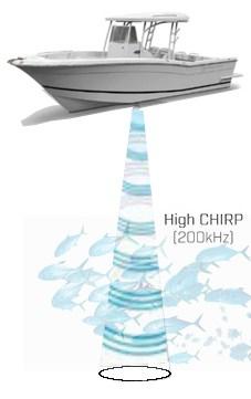 Raymarine Element 7 S- High CHIRP Sonar