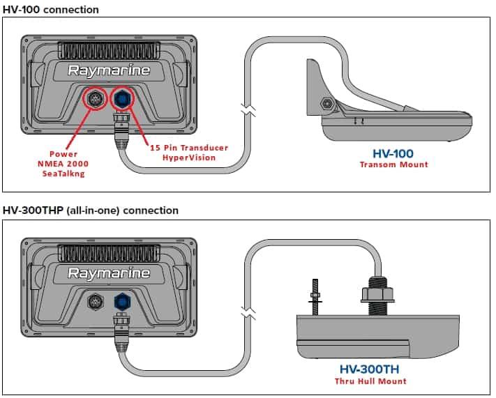 Raymarine Element 9 HV - Connections