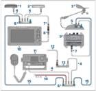 Raymarine Element 9 HV - Seatalk network