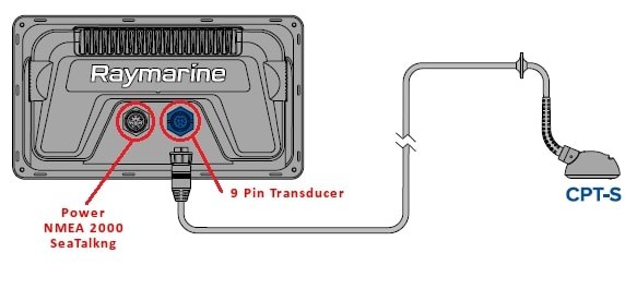 Raymarine Element 9 S - Rear Connections