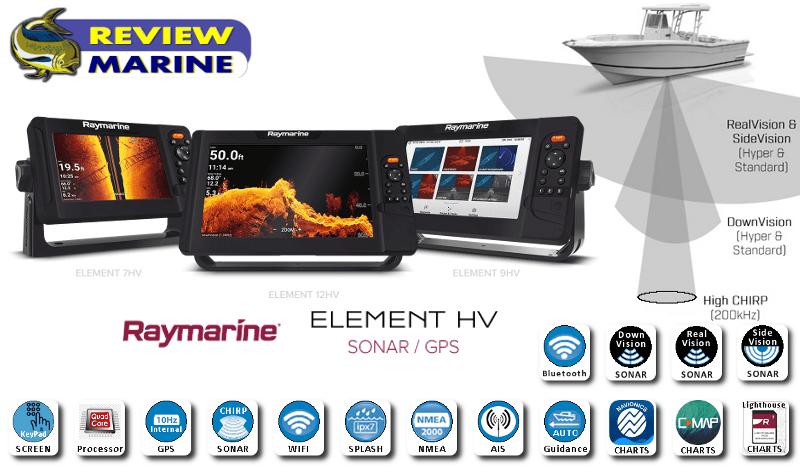 Raymarine Element HV - Family