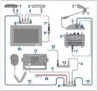 Raymarine AXIOM 9 - Seatalkng - NMEA2000 network