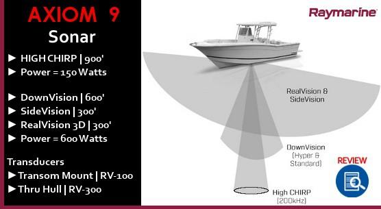 Raymarine AXIOM 9 -Sonar Support