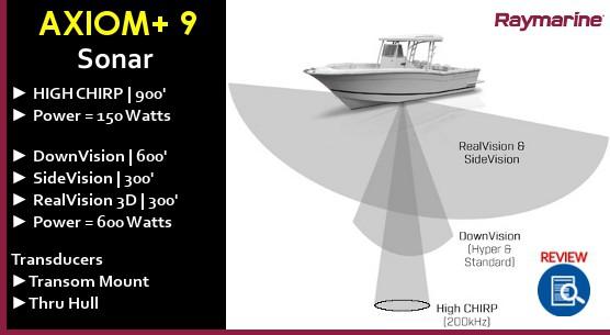 Raymarine AXIOM Plus 9 -Sonar Support