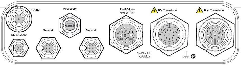 AXIOM Pro RVX - Rear Connections