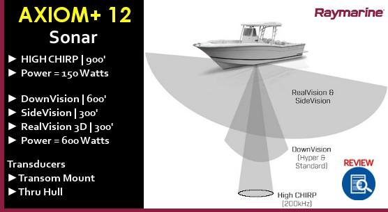 Raymarine AXIOM+ 12 -Sonar Support