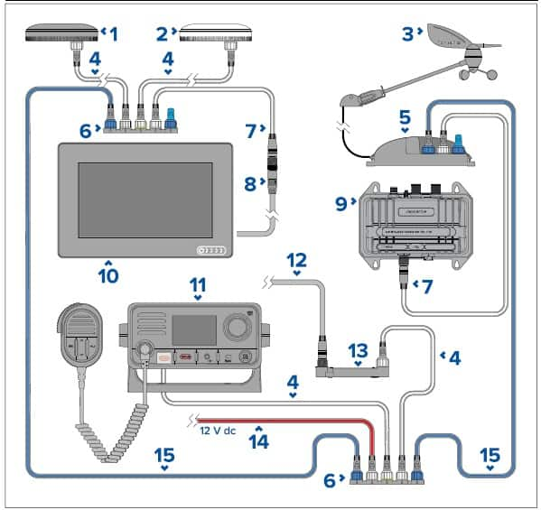 Raymarine AXIOM Plus 7 - Seatalkng - NMEA2000 network