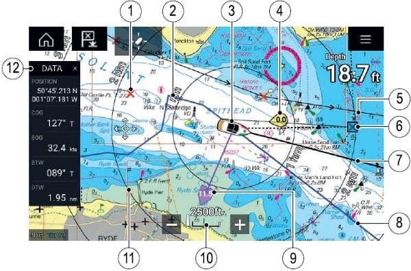 Raymarine Axiom Plus 7 - Chart App Features