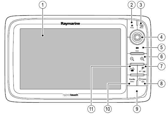 Raymarine e165 - Screen Controls
