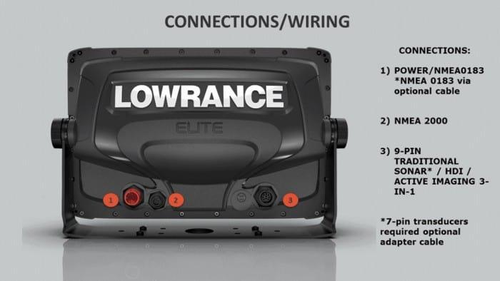 Lowrance Elite Ti² vs Raymarine ELEMENT HV