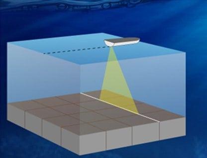 Garmin Clearvu Sonar Imaging