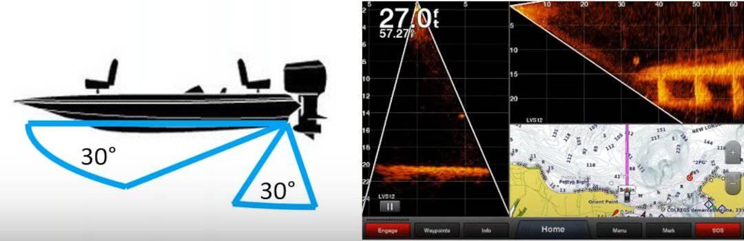 LiveScope System LVS12 Comparison - Choose the Right Garmin Transducer