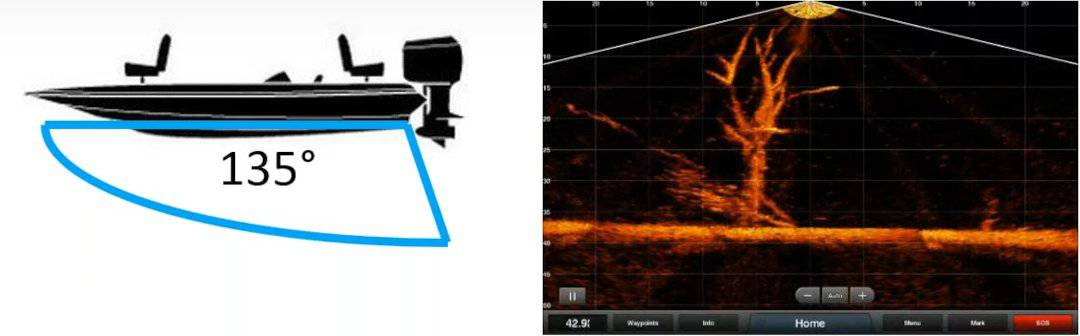 LiveScope System LVS32 Comparison - Choosing the Right Garmin Transducer