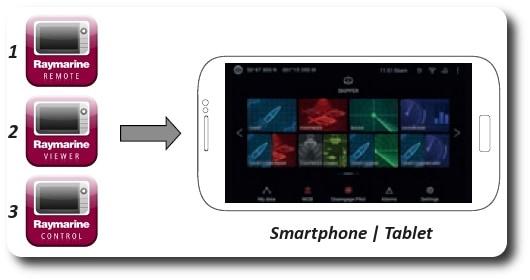 Raymarine cSeries - Smartphone Remote Control Apps