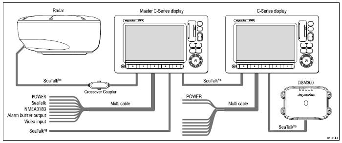 Raymarine C Series Wide - Network Setup